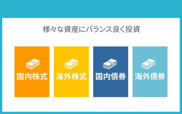 4つの資産クラス