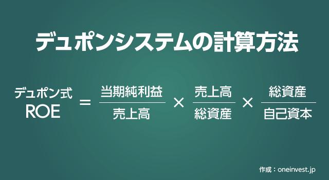 デュポンシステムの計算方法