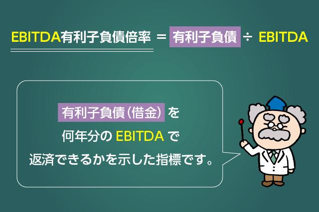 EBITDA有利子負債倍率