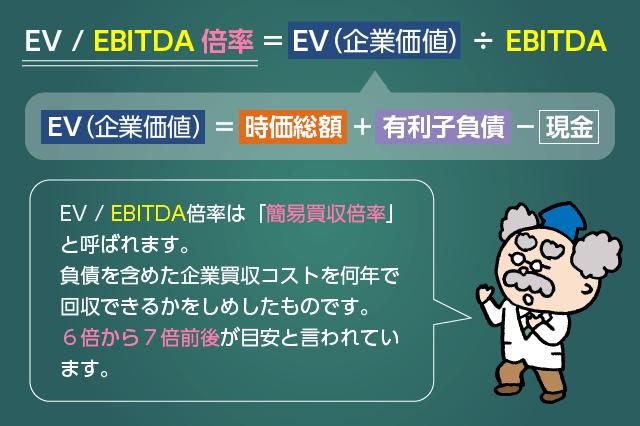 EV/EBITDA倍率