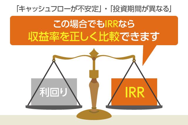 IRRと利回りの違い