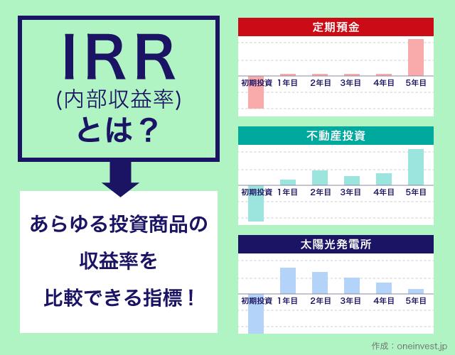 IRR(内部収益率)