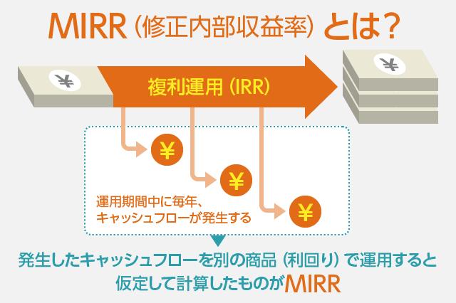 MIRR(修正内部収益率)とは