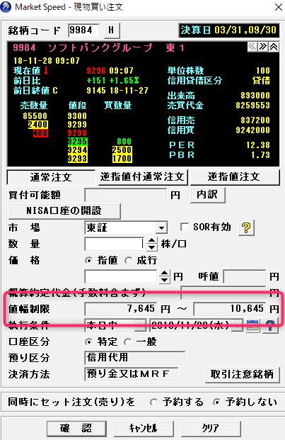 マーケットスピードの発注画面