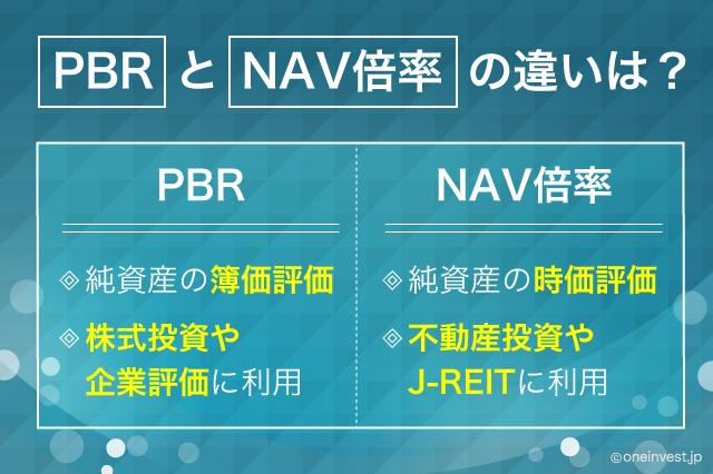 PBRとNAV倍率の違い