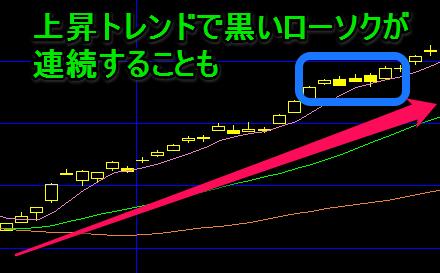 日経ジャスダック平均のチャート4