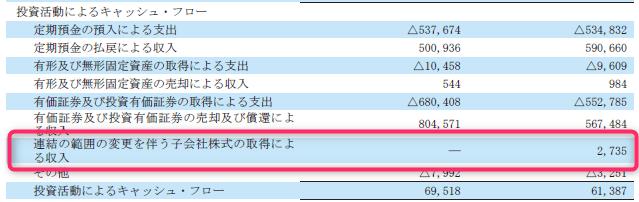 任天堂の投資キャッシュ・フロー4