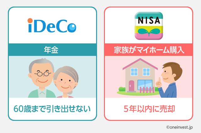 NISAとiDeCoの使い分け