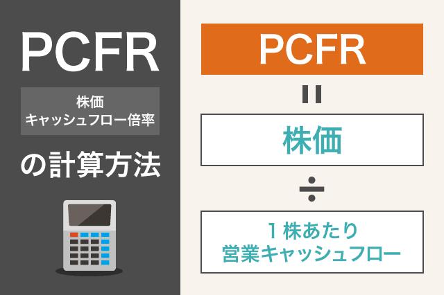 PCFRの計算方法