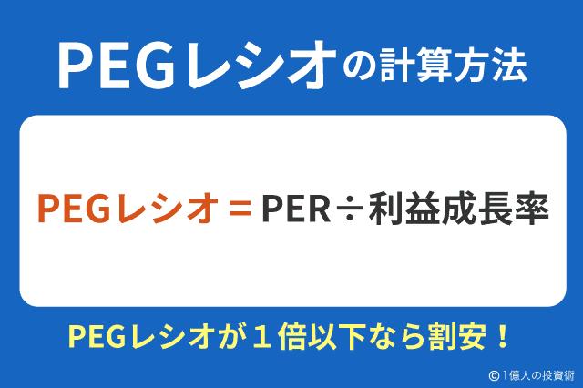 PEGレシオの計算方法