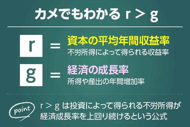r > gとは
