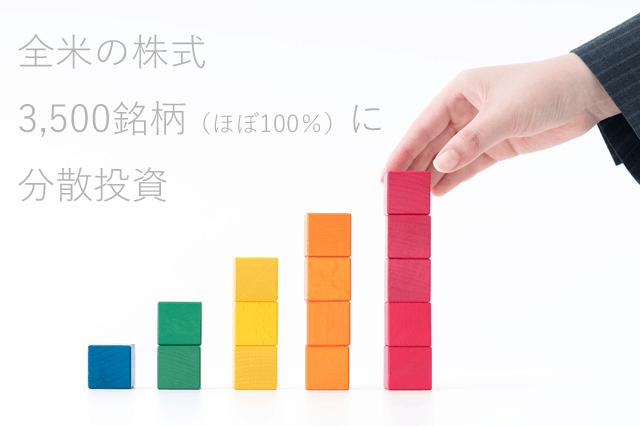 楽天・全米株式インデックスファンド