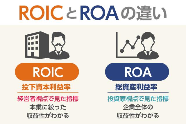 ROICとROAの違い
