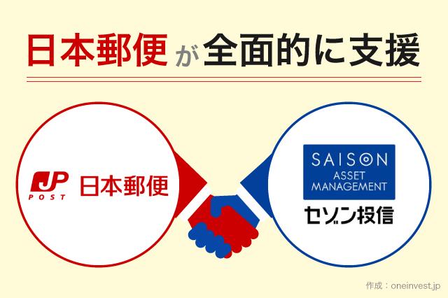 日本郵便とセゾン投信の提携