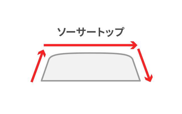 ソーサートップのイメージ図