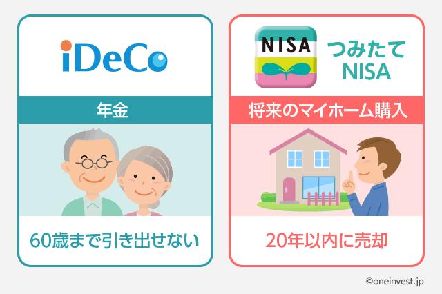 iDeCoを60歳未満で解約できる3つの条件とデメリットを解説